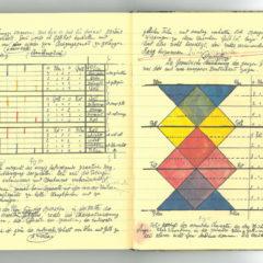 3,900 pagina's van het persoonlijke notitieboek van Paul Klee nu online bekijkbaar